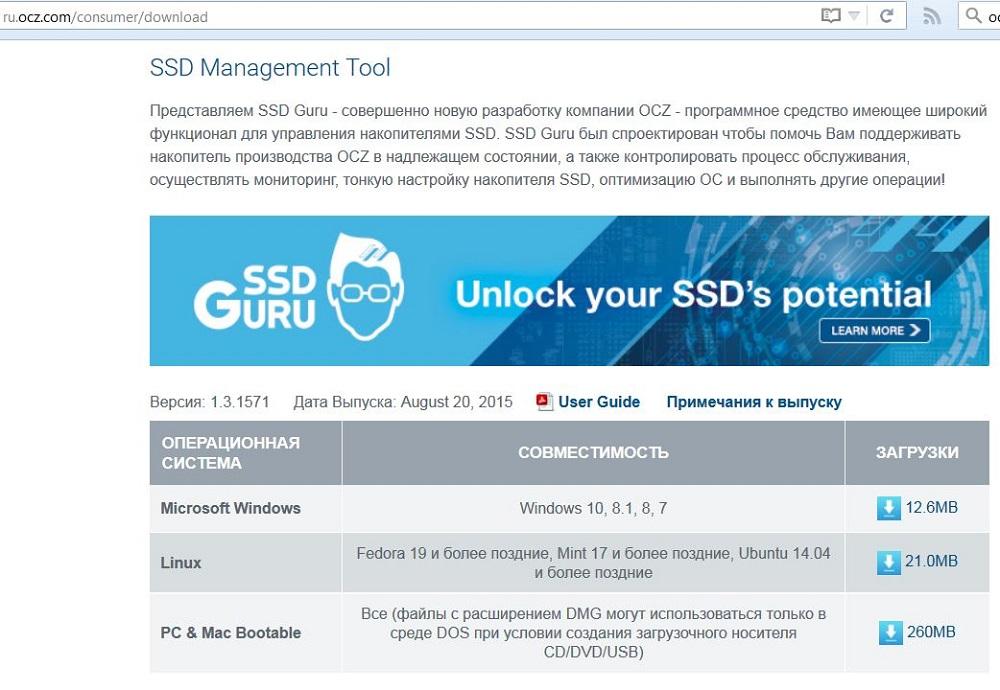 SSD Guru
