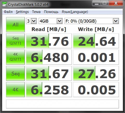 CrystalDiskMark TRANSCEND Jetflash 600 32Гб