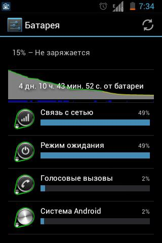 скриншот 1 ZTE V790 DUAL