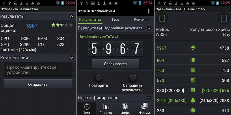 Philips Xenium W336 тесты