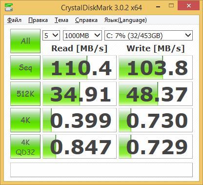 disk-speed
