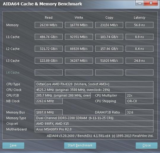 AIDA Cache & Memory 2200