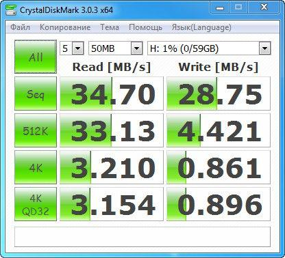 SanDisk Extreme во встроенном картридере