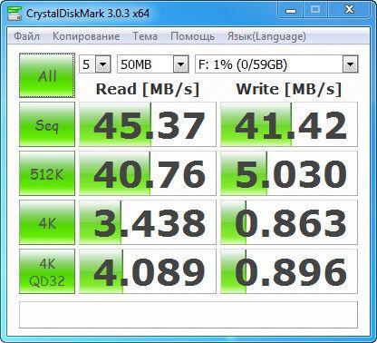 SanDisk Extreme в USB3.0 картридере