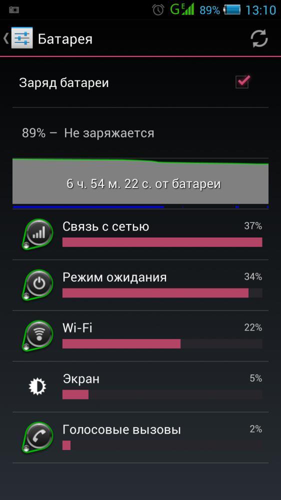 Батарея 2