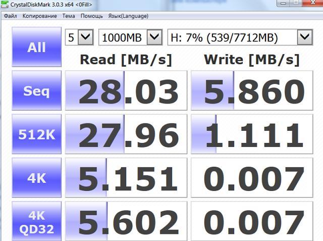 Transcend JetFlash 350, 8 GB speed test