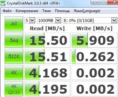 USB Flash drive Silicon Power Ultima II 16 GB speed