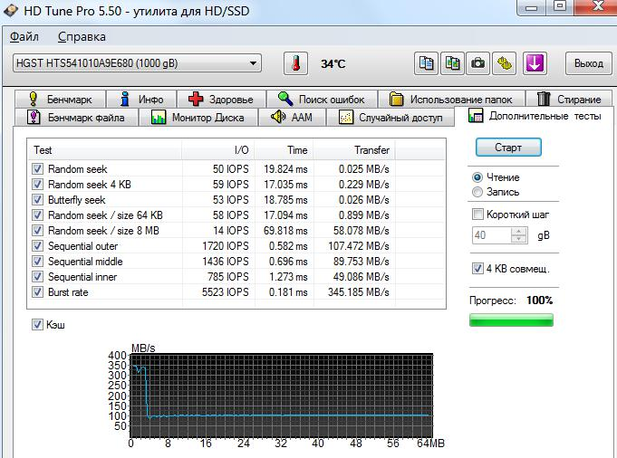 HDD HST5410 - IOPS
