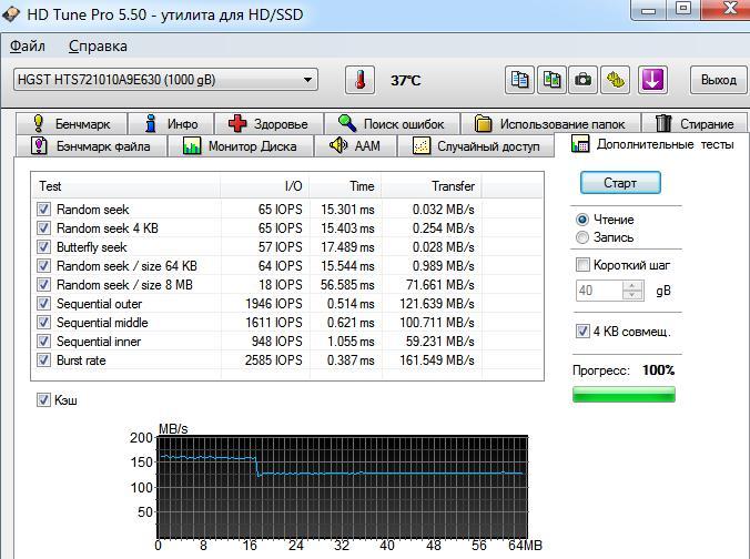 Тест винчестера HTS721010A9E630 - скорость чтения и работы кэша