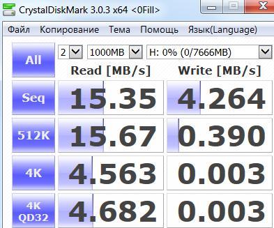 SP LuxMini Crystal Disk Mark
