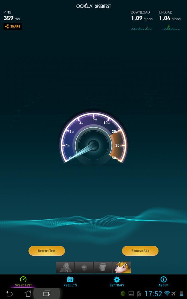 замер скорости, увы мегафон тариф у меня 250 рублей в месяц0 так что скорость я не знаю какая должна быть)))