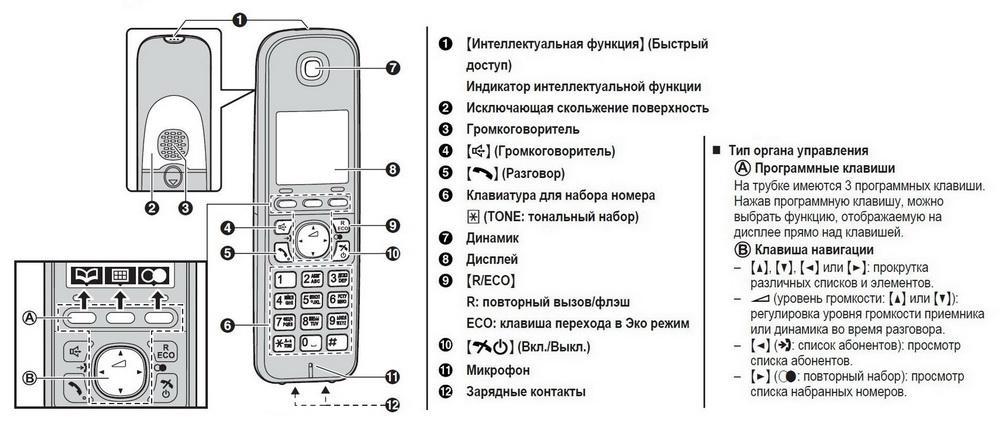 инструкция настройки радио телефона панасоник