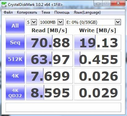 тест NTFS