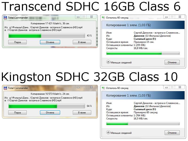 скорость копирование файла 1Гб