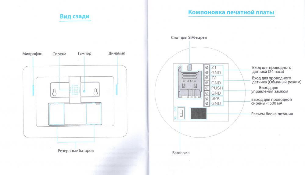 Фото - стр 3-4 инструкции