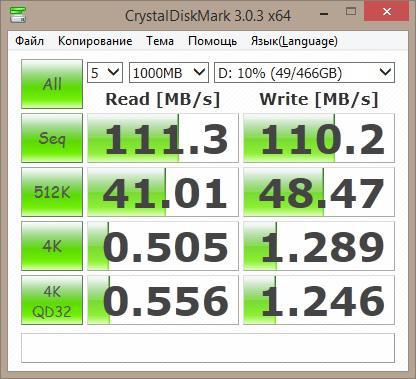 Скорость жесткого диска по данным CrystalDiskMark