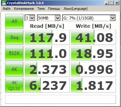 Скорость Порт USB 3.0  Флешка USB 3 KINGSTON DataTraveler microDuo 16Гб
