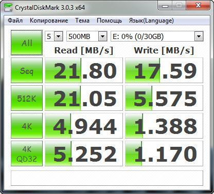 CrystalDiskMark 3.0.3