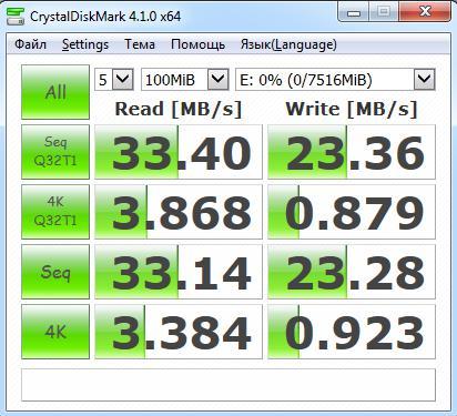 Скорость чтения USB 2.0 - 2