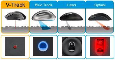 Технология V-Track и отличиее ее от других