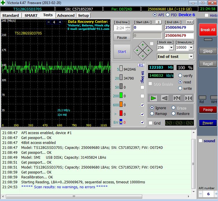 Линейное чтение SSD TS 370S 128 ГБ