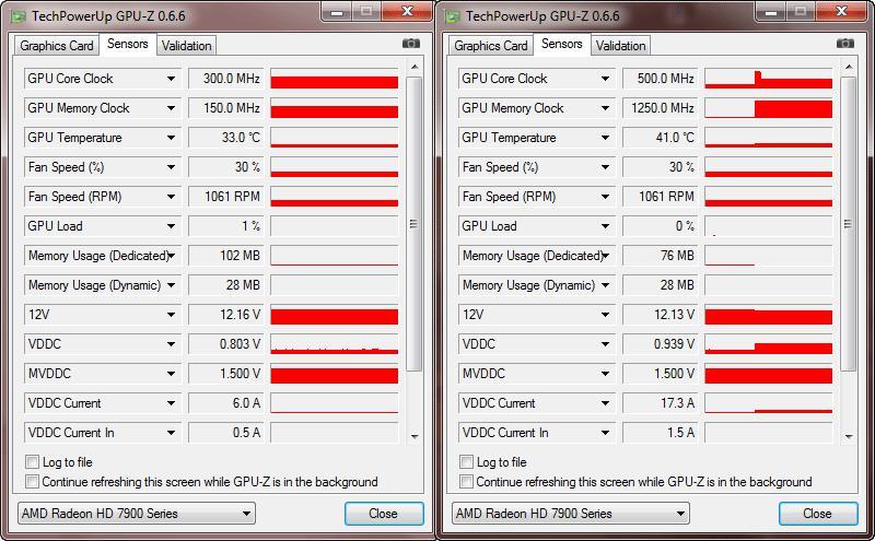 Видеокарта GIGABYTE AMD Radeon HD 7950
