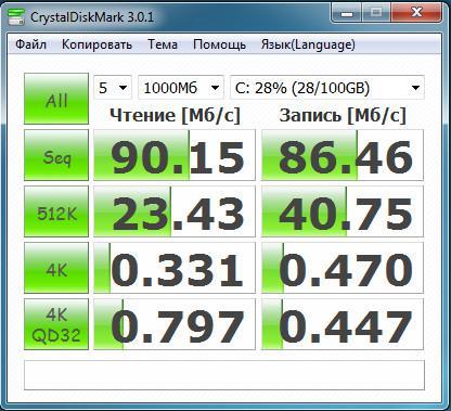 Тест программой CrystalDiskMark