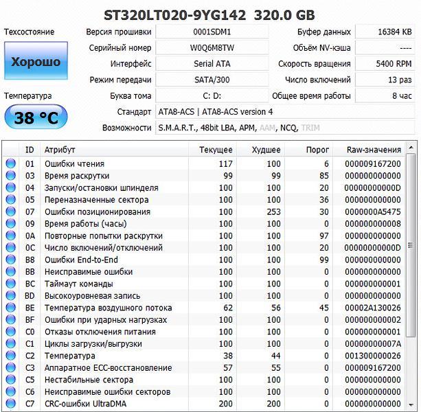 Тест программой Crystal Disk Info 4.1