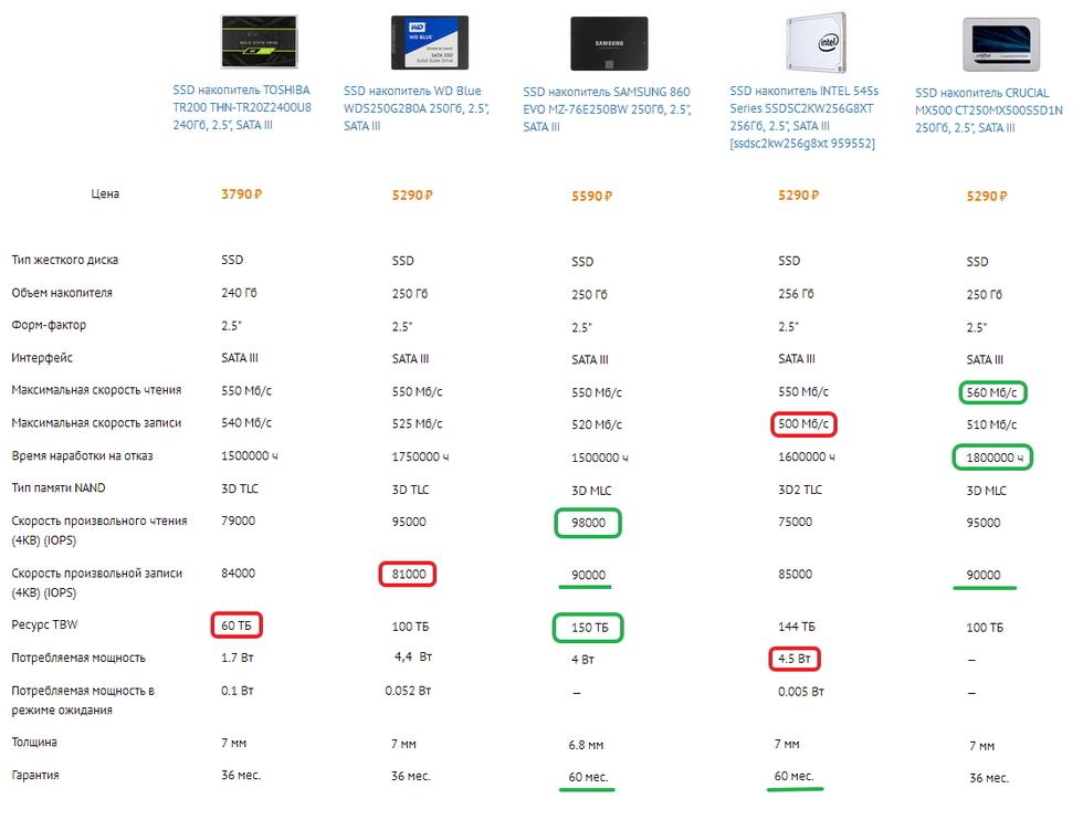таблица сравнения SSD.jpg