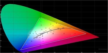 Smart_display_5P.jpg