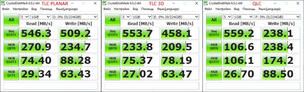 3 disk CDM.png