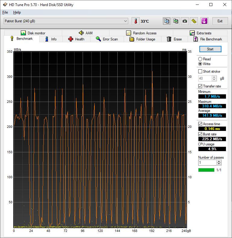 HD Tune Pro Write.png