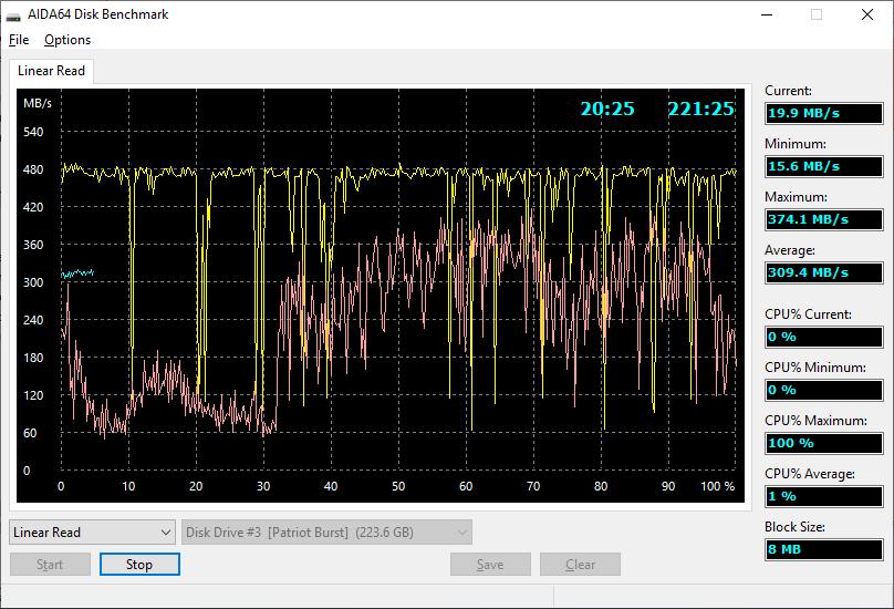 AIDA Linear Read TLC Planar 3D QLC Fail.png