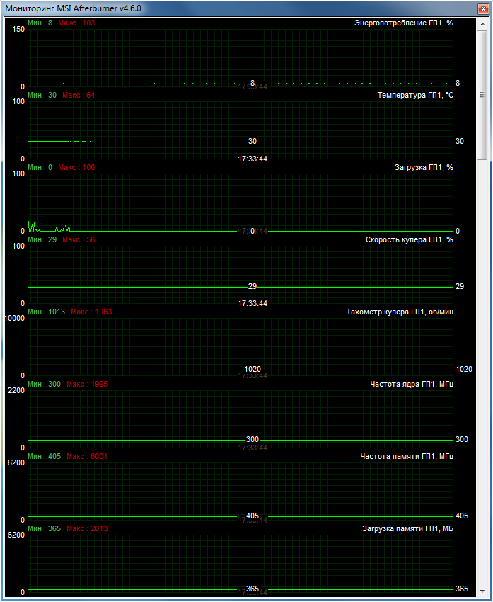 Частота ядра и памяти 1660 Ti в простое1.png