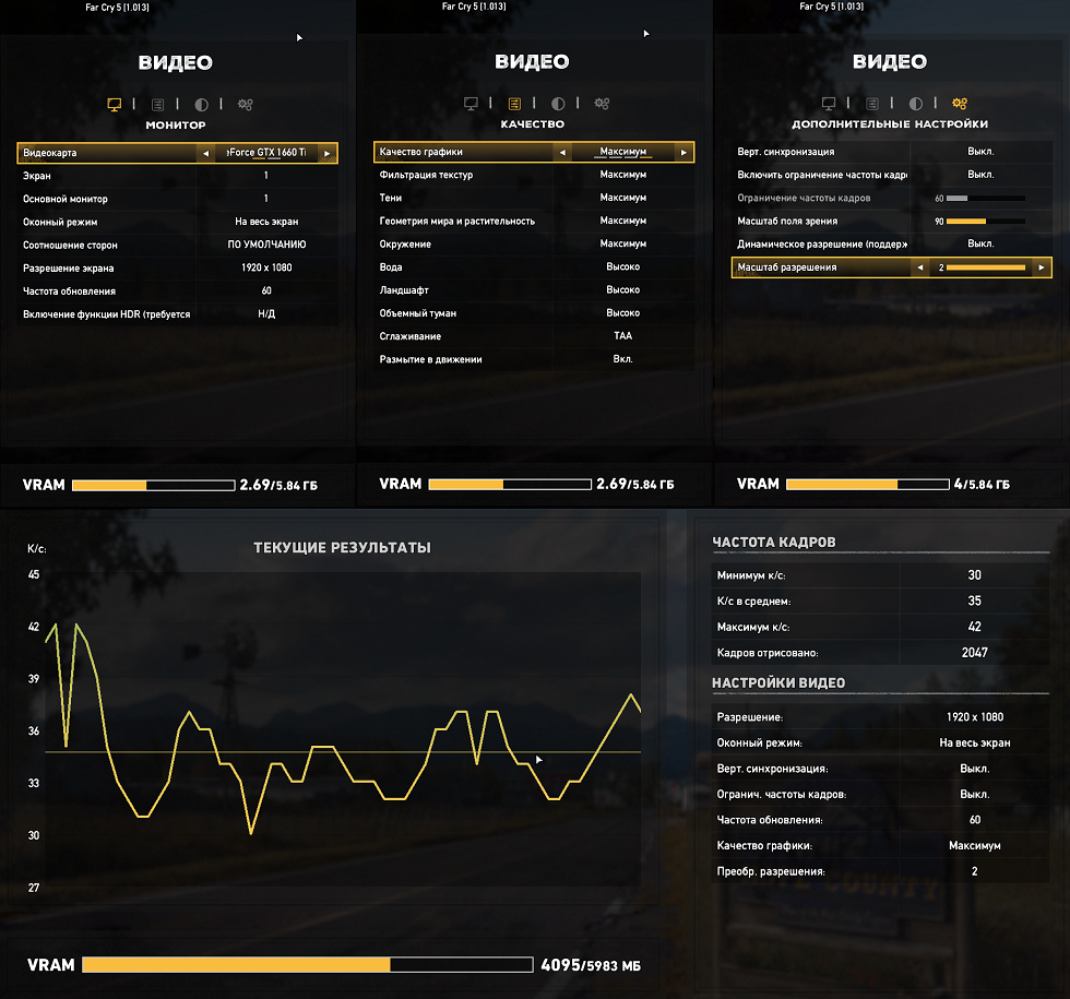 Far Cry 5 настройки с суперсэмплингом и результатом.png
