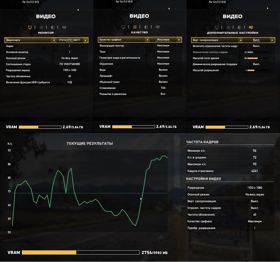 Far Cry 5 настройки без суперсэмплинга с результатом.png