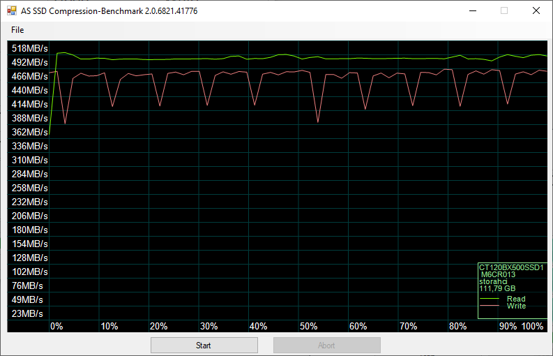 AS SSD Compression.png