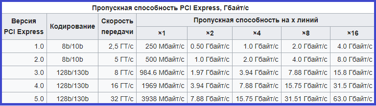 Opera Снимок_2019-08-03_053257_ru.wikipedia.org.png
