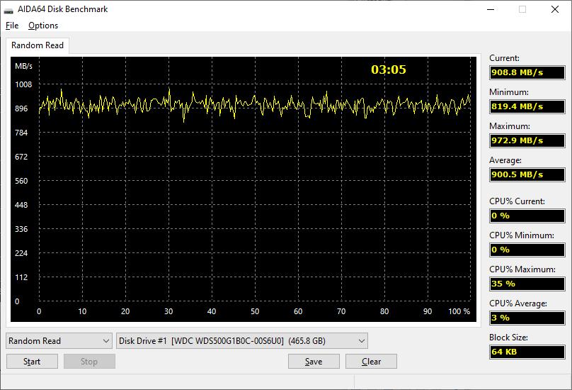 Aida64 Disk benchmark Read Random.png