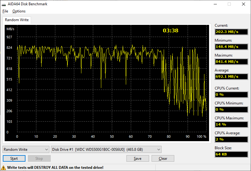 Aida64 Disk benchmark Write Random.png