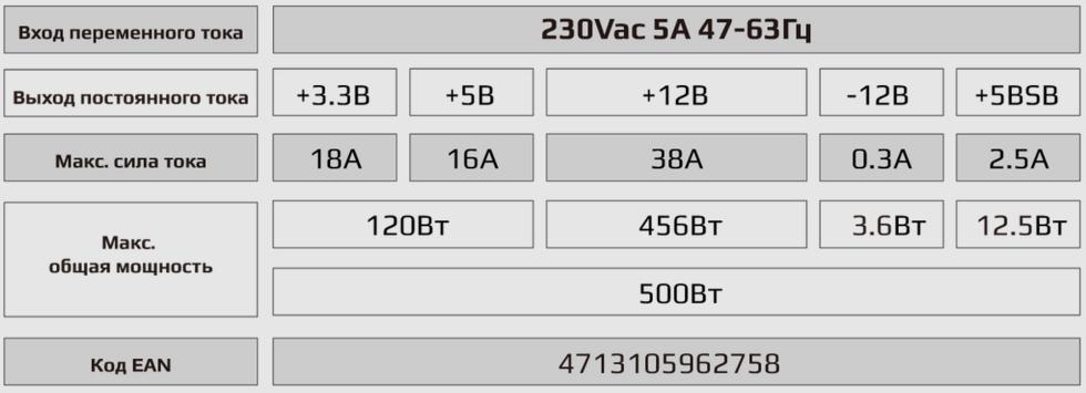 Технические Характеристики AEROCOOL VX PLUS 500W
