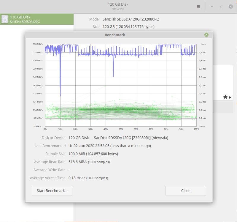 Тест скорости чтения SSD SATA