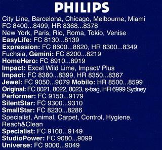 подробная информация по моделям Philps